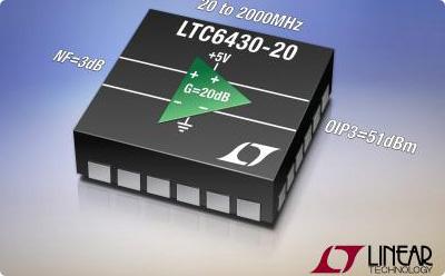 凌力尔特发布一款电磁兼容μModule降压型转换器LTM8033