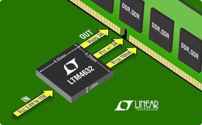 凌力尔特推出LT8331,适合用于工业、交通应用中的多种输入电源